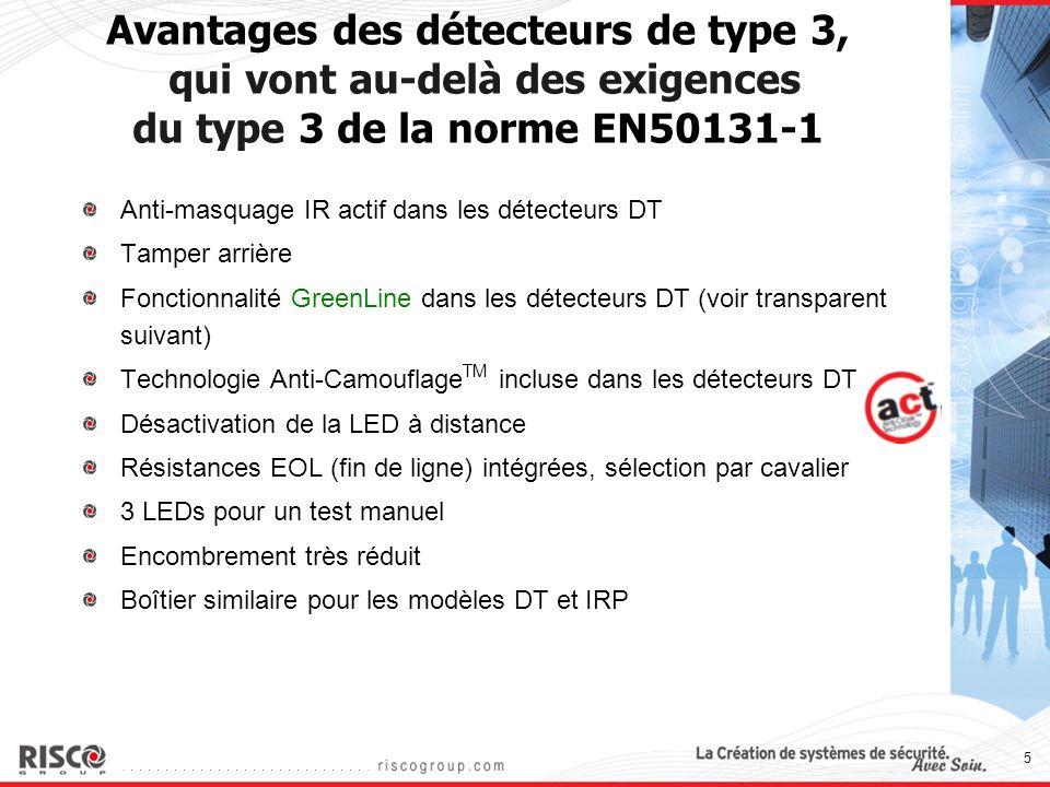 Avantages des détecteurs de type 3, qui vont au-delà des exigences du type 3 de la norme EN50131-1