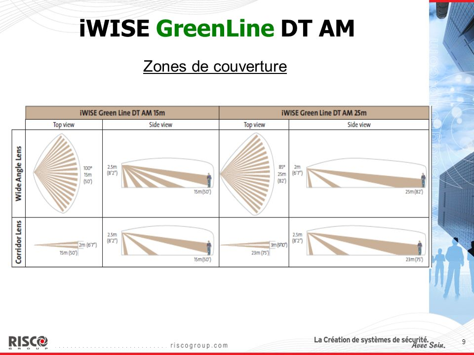iWISE GreenLine DT AM Zones de couverture