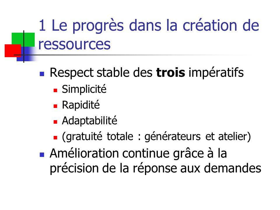 1 Le progrès dans la création de ressources