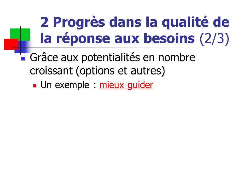 2 Progrès dans la qualité de la réponse aux besoins (2/3)