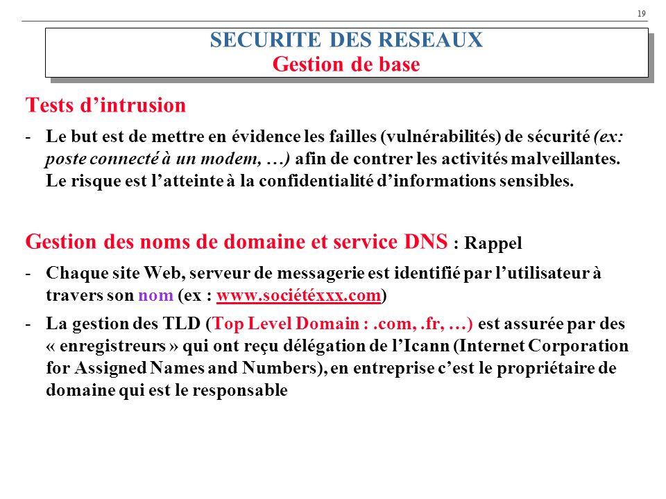 SECURITE DES RESEAUX Gestion de base