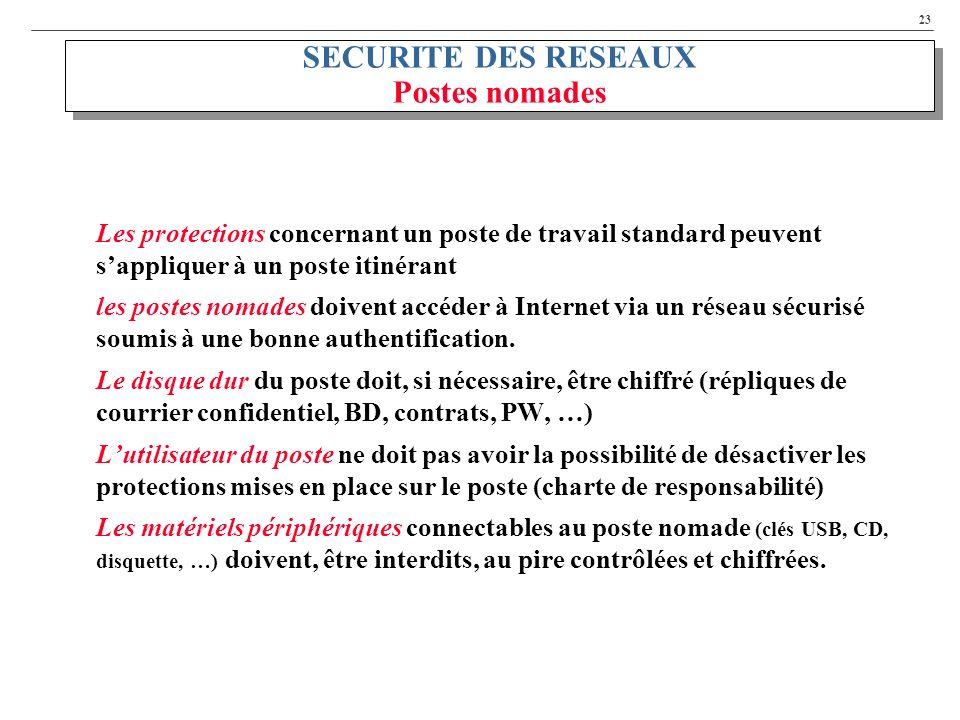 SECURITE DES RESEAUX Postes nomades
