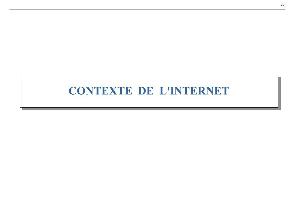 CONTEXTE DE L INTERNET 4