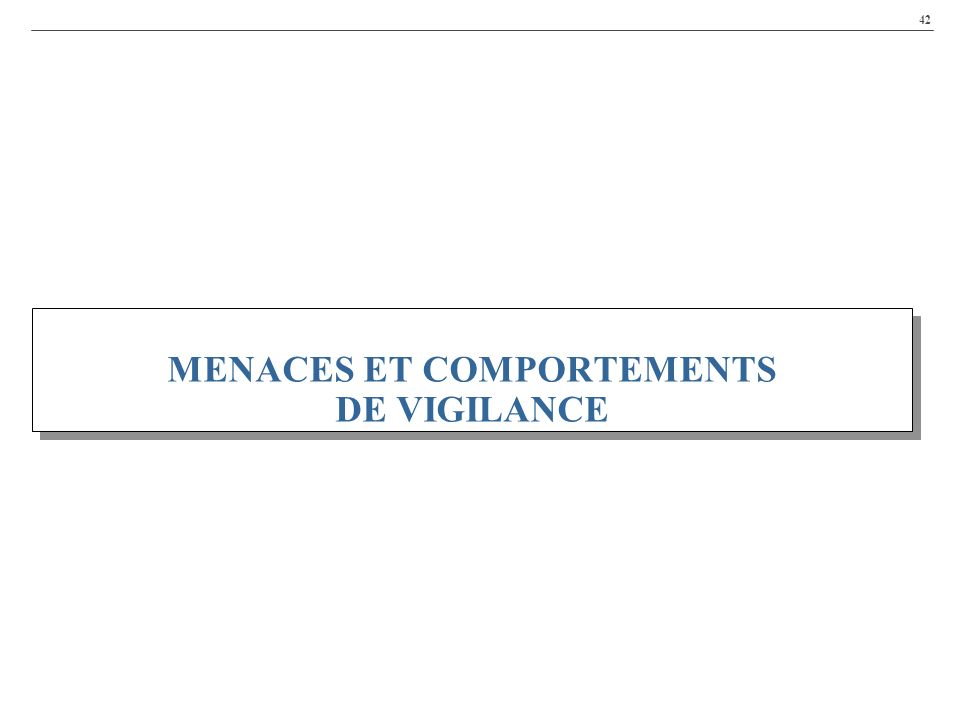 MENACES ET COMPORTEMENTS DE VIGILANCE