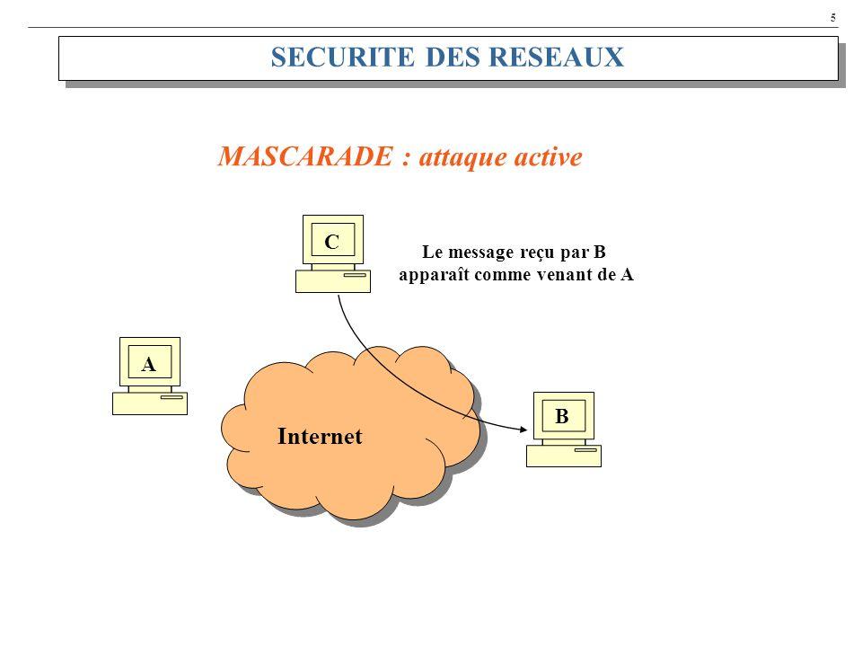 MASCARADE : attaque active apparaît comme venant de A