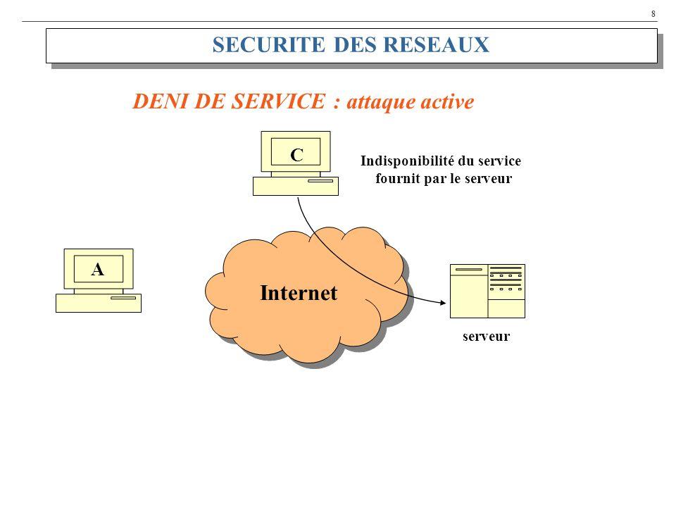 DENI DE SERVICE : attaque active Indisponibilité du service