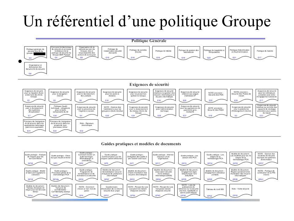Un référentiel d'une politique Groupe