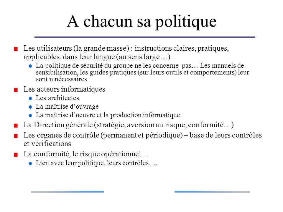 A chacun sa politique Les utilisateurs (la grande masse) : instructions claires, pratiques, applicables, dans leur langue (au sens large…)
