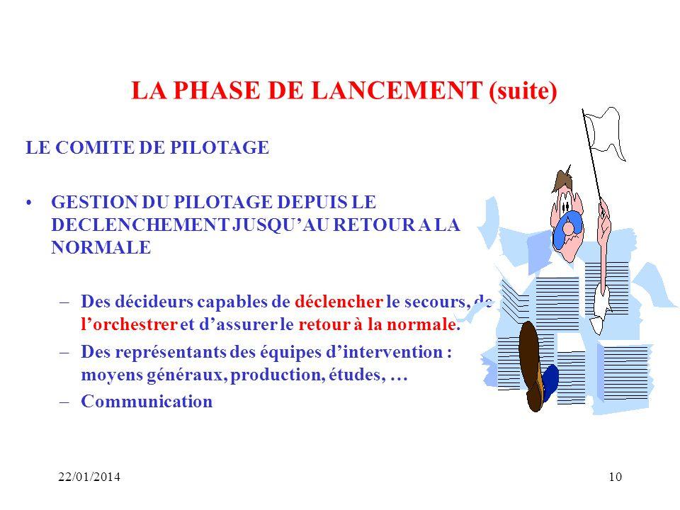 LA PHASE DE LANCEMENT (suite)