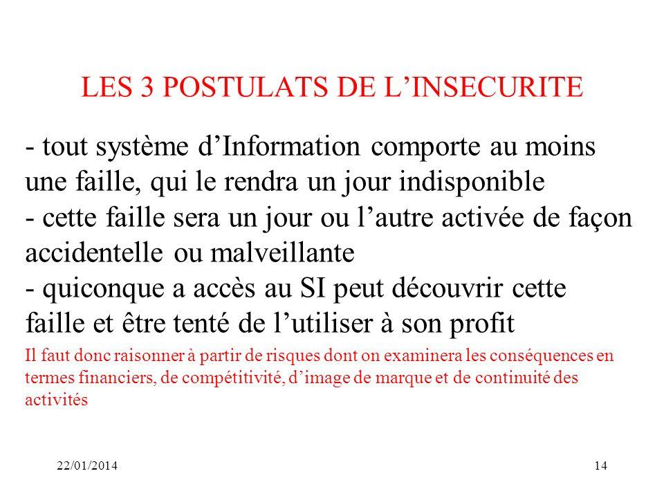LES 3 POSTULATS DE L'INSECURITE