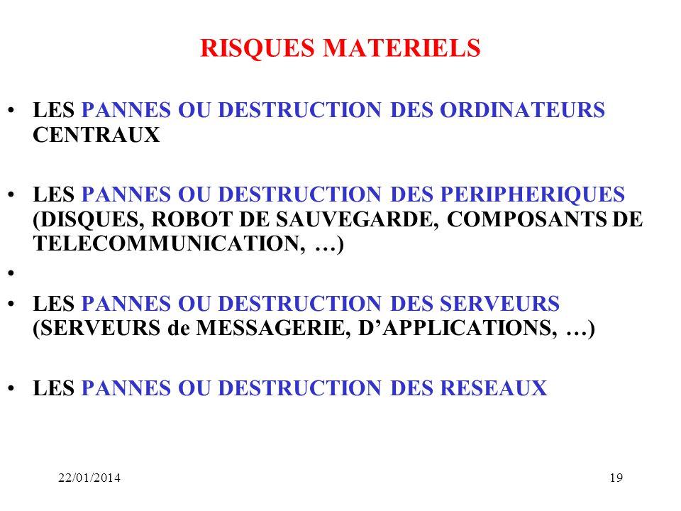 RISQUES MATERIELS LES PANNES OU DESTRUCTION DES ORDINATEURS CENTRAUX