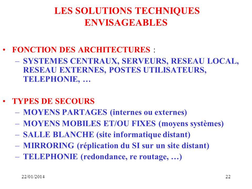 LES SOLUTIONS TECHNIQUES ENVISAGEABLES