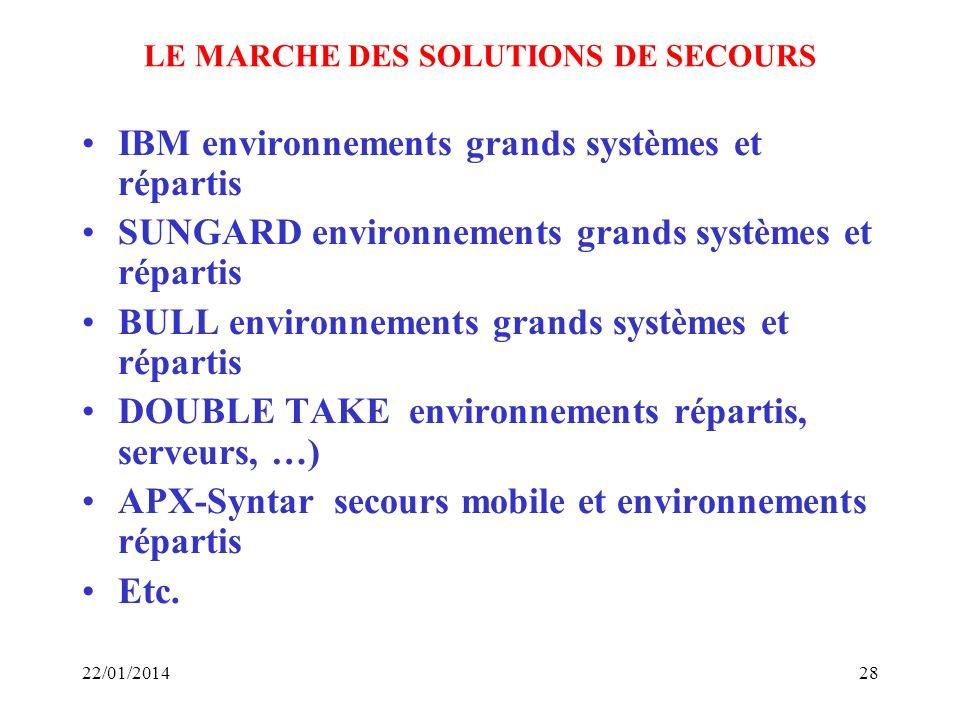 LE MARCHE DES SOLUTIONS DE SECOURS