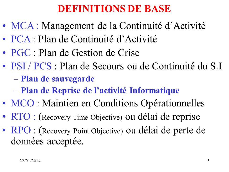 MCA : Management de la Continuité d'Activité