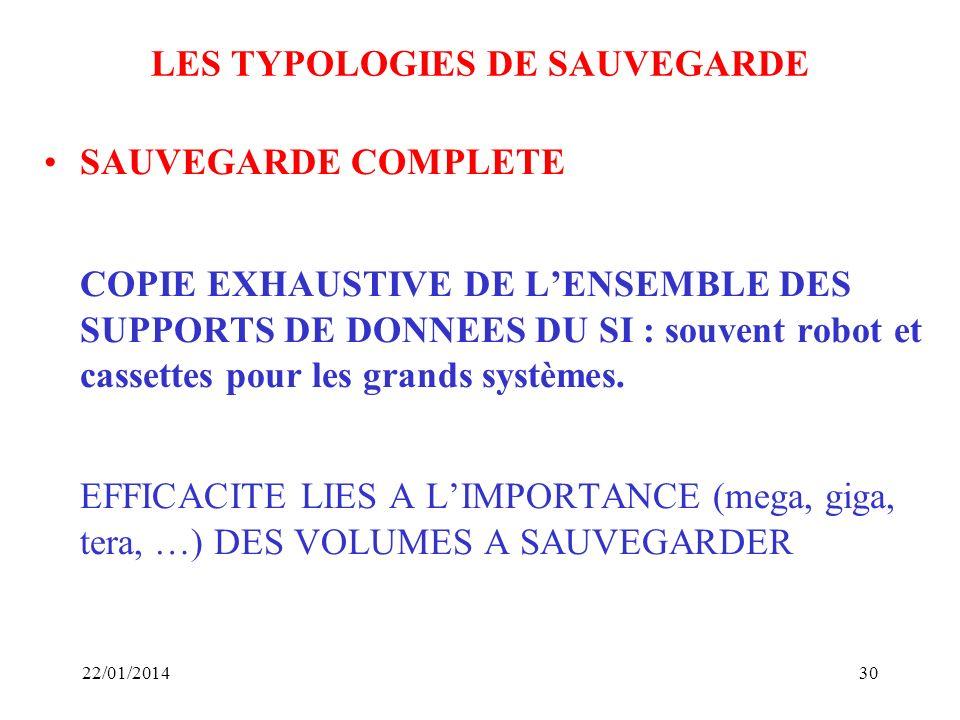LES TYPOLOGIES DE SAUVEGARDE