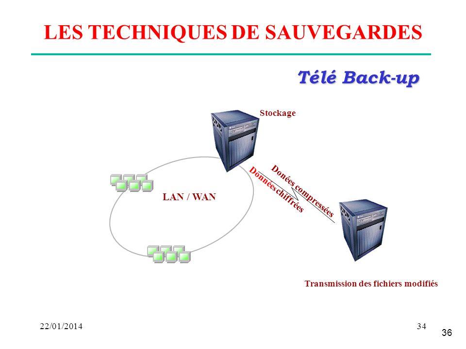 LES TECHNIQUES DE SAUVEGARDES Transmission des fichiers modifiés
