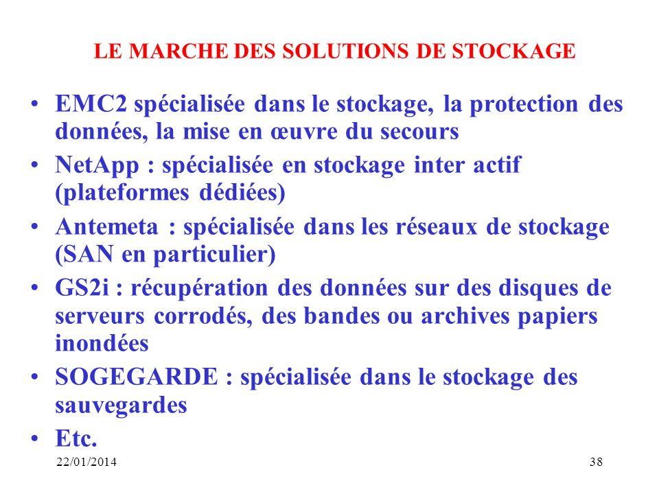 LE MARCHE DES SOLUTIONS DE STOCKAGE