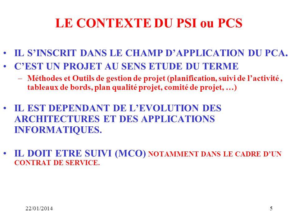LE CONTEXTE DU PSI ou PCS
