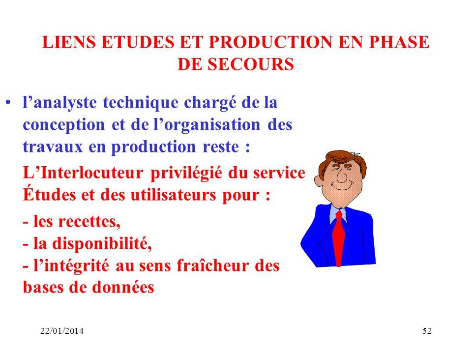 LIENS ETUDES ET PRODUCTION EN PHASE DE SECOURS