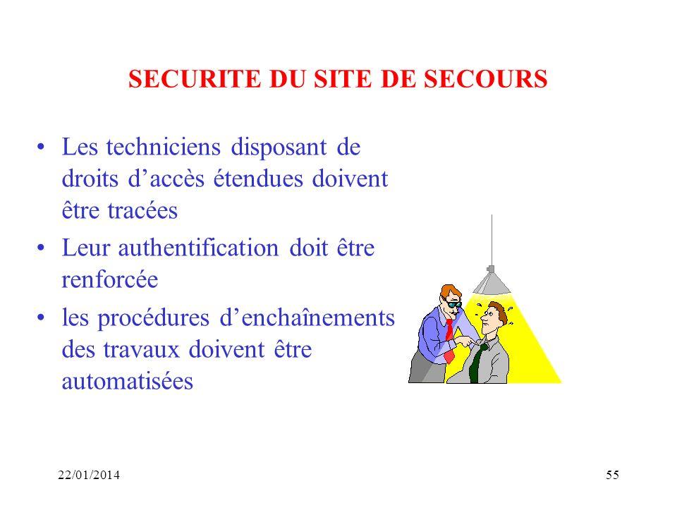 SECURITE DU SITE DE SECOURS