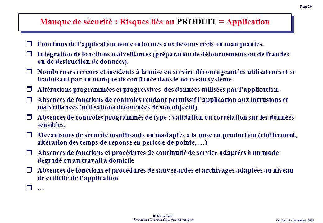 Manque de sécurité : Risques liés au PRODUIT = Application
