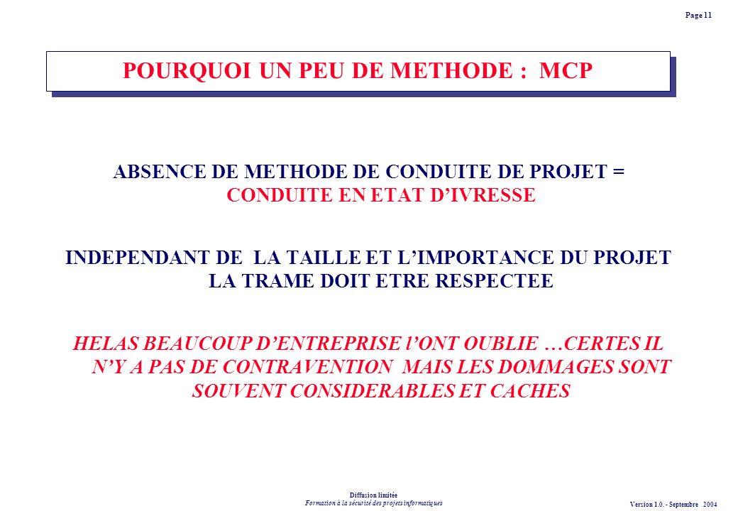 POURQUOI UN PEU DE METHODE : MCP