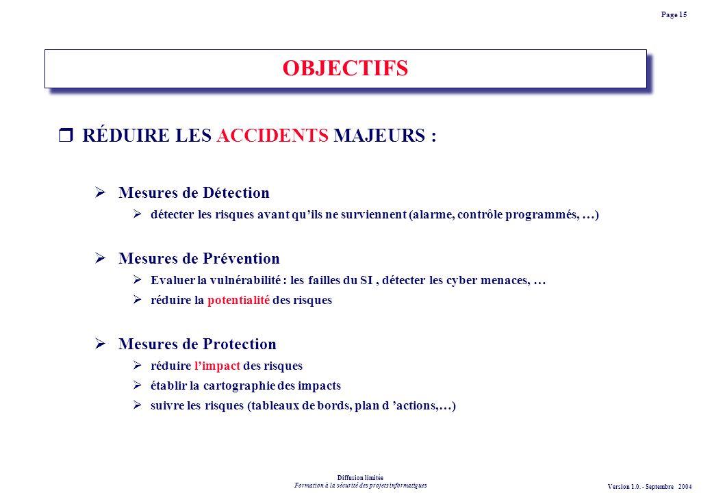 OBJECTIFS RÉDUIRE LES ACCIDENTS MAJEURS : Mesures de Détection