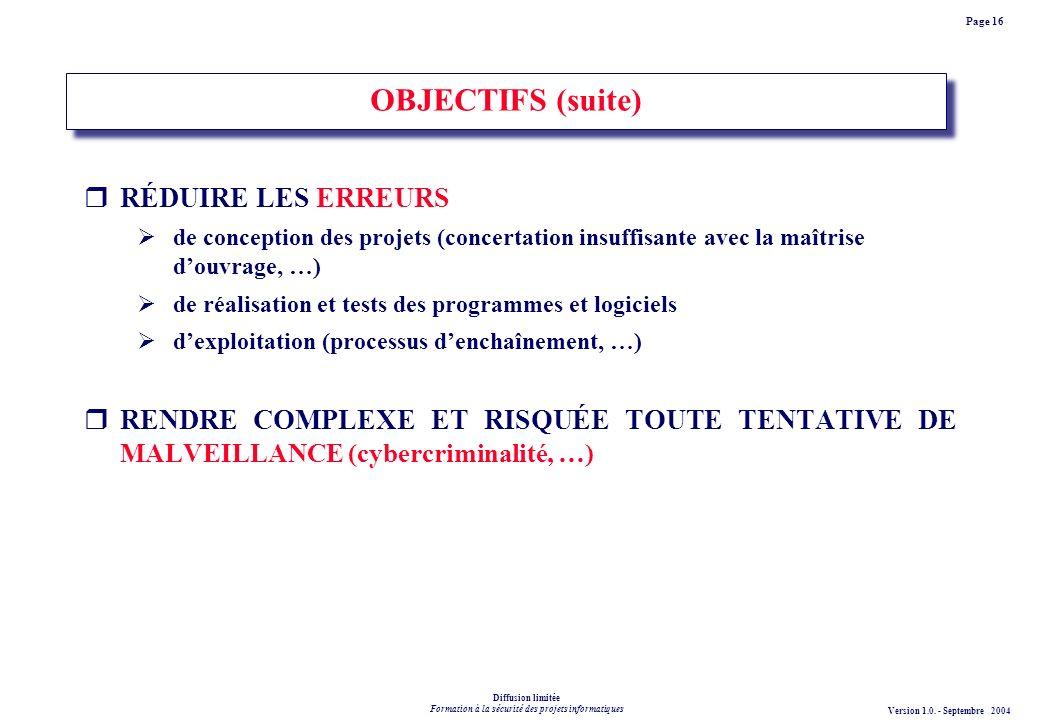 OBJECTIFS (suite) RÉDUIRE LES ERREURS