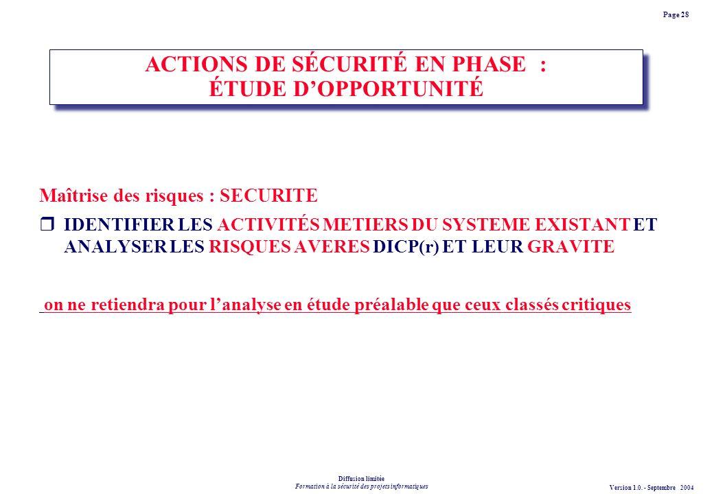 ACTIONS DE SÉCURITÉ EN PHASE : ÉTUDE D'OPPORTUNITÉ