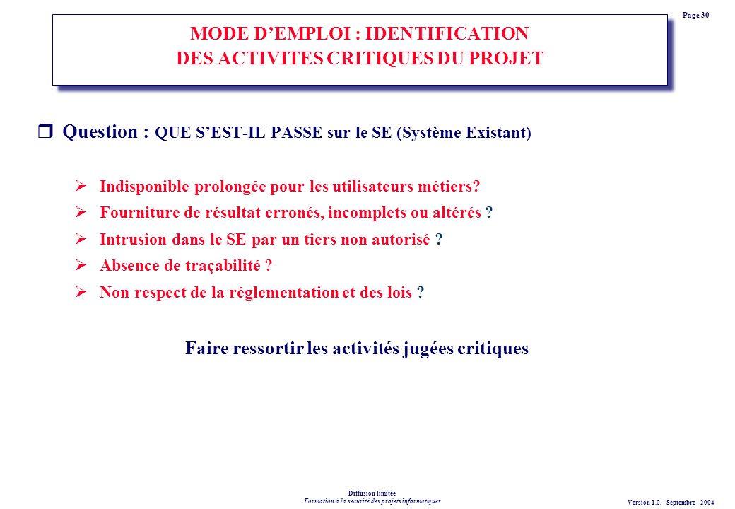 MODE D'EMPLOI : IDENTIFICATION DES ACTIVITES CRITIQUES DU PROJET