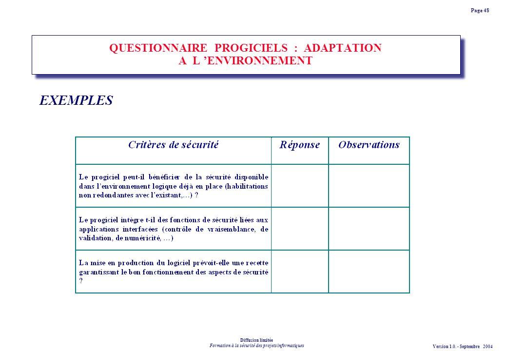 QUESTIONNAIRE PROGICIELS : ADAPTATION A L 'ENVIRONNEMENT