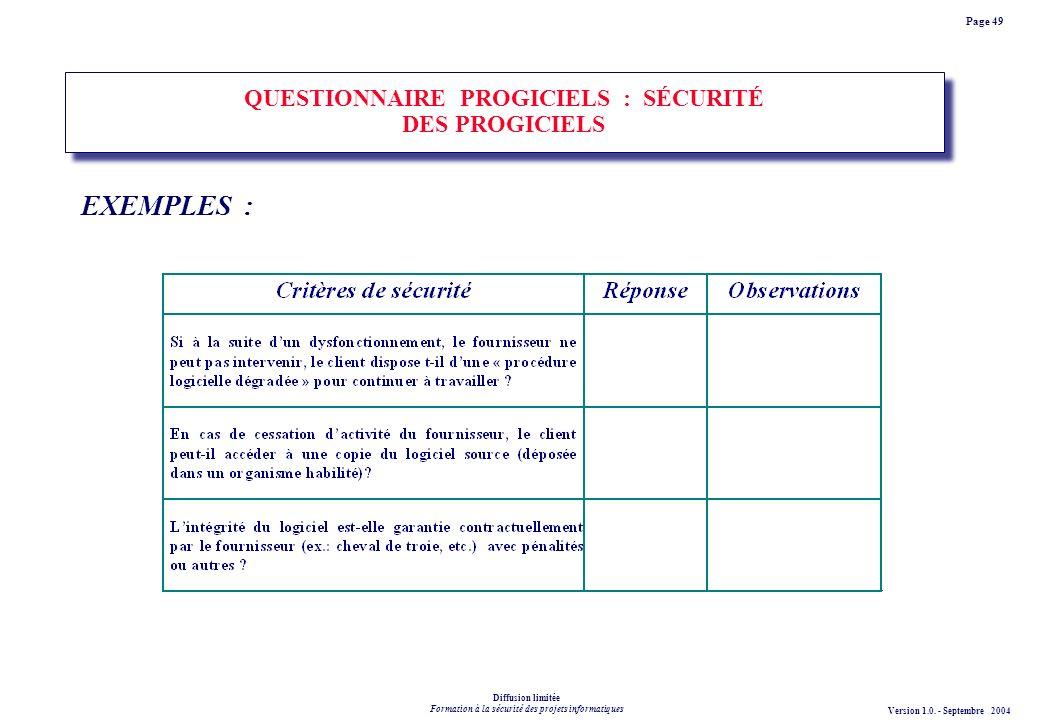 QUESTIONNAIRE PROGICIELS : SÉCURITÉ DES PROGICIELS