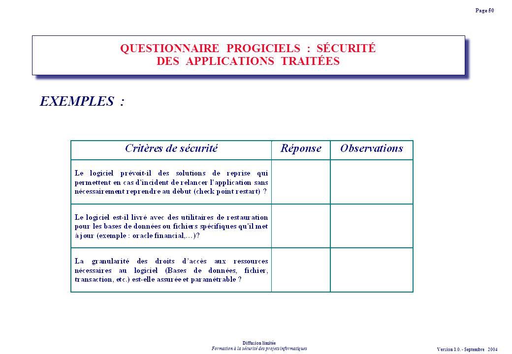 QUESTIONNAIRE PROGICIELS : SÉCURITÉ DES APPLICATIONS TRAITÉES