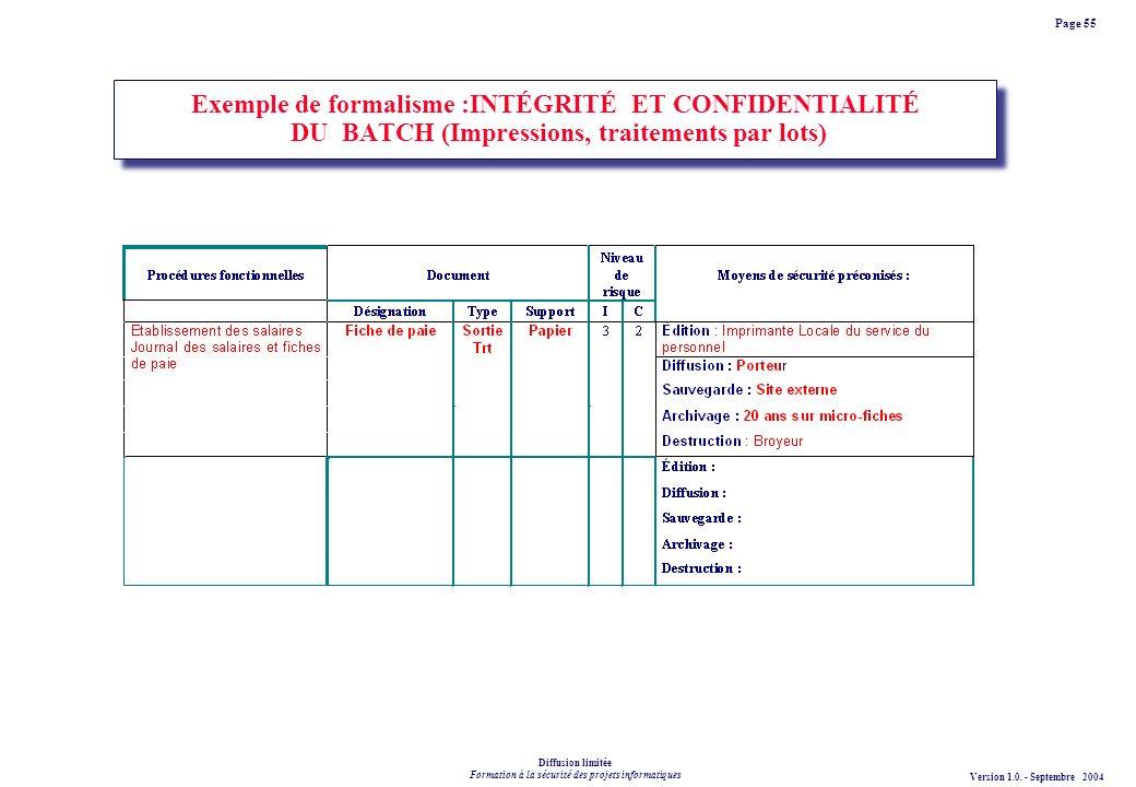 Exemple de formalisme :INTÉGRITÉ ET CONFIDENTIALITÉ DU BATCH (Impressions, traitements par lots)
