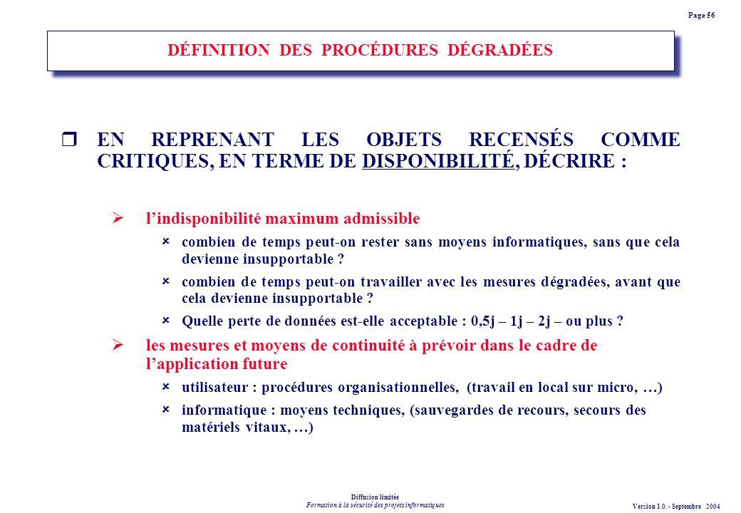 DÉFINITION DES PROCÉDURES DÉGRADÉES