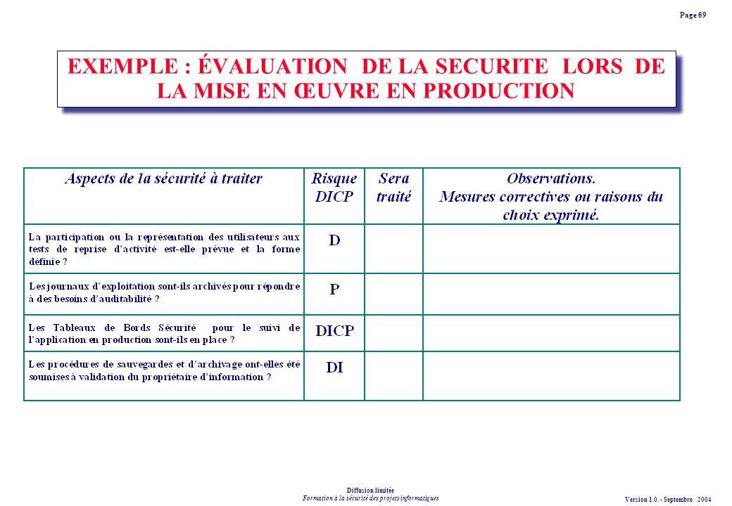 EXEMPLE : ÉVALUATION DE LA SECURITE LORS DE LA MISE EN ŒUVRE EN PRODUCTION