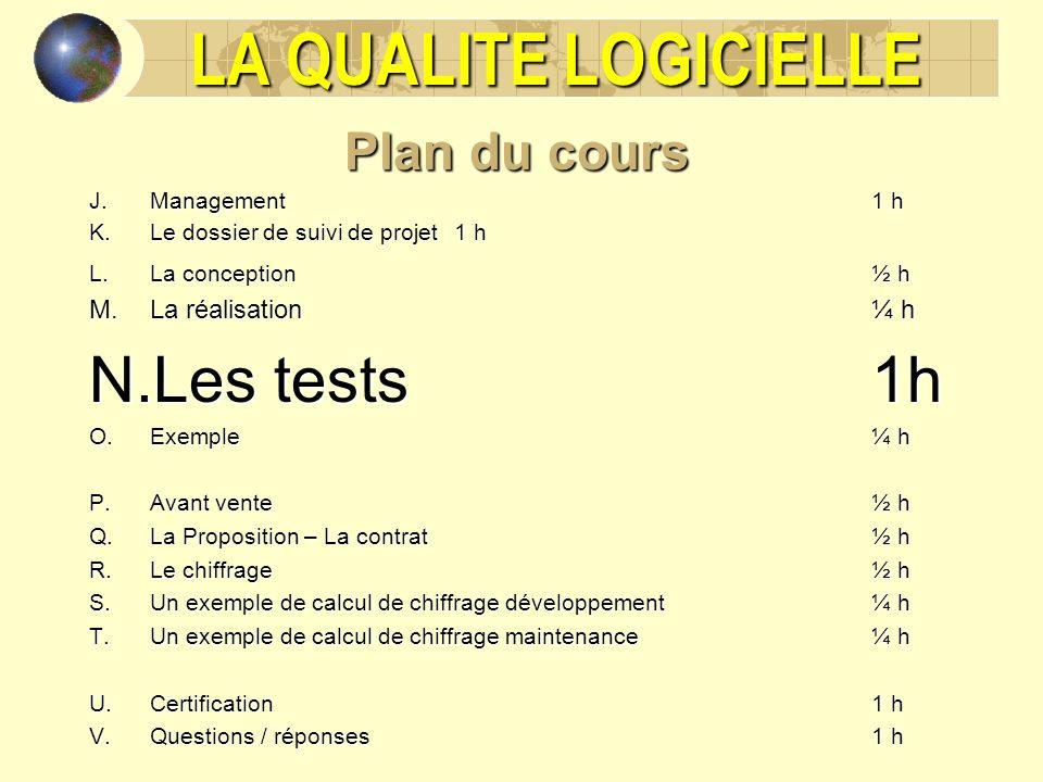 LA QUALITE LOGICIELLE Les tests 1h Plan du cours La réalisation ¼ h