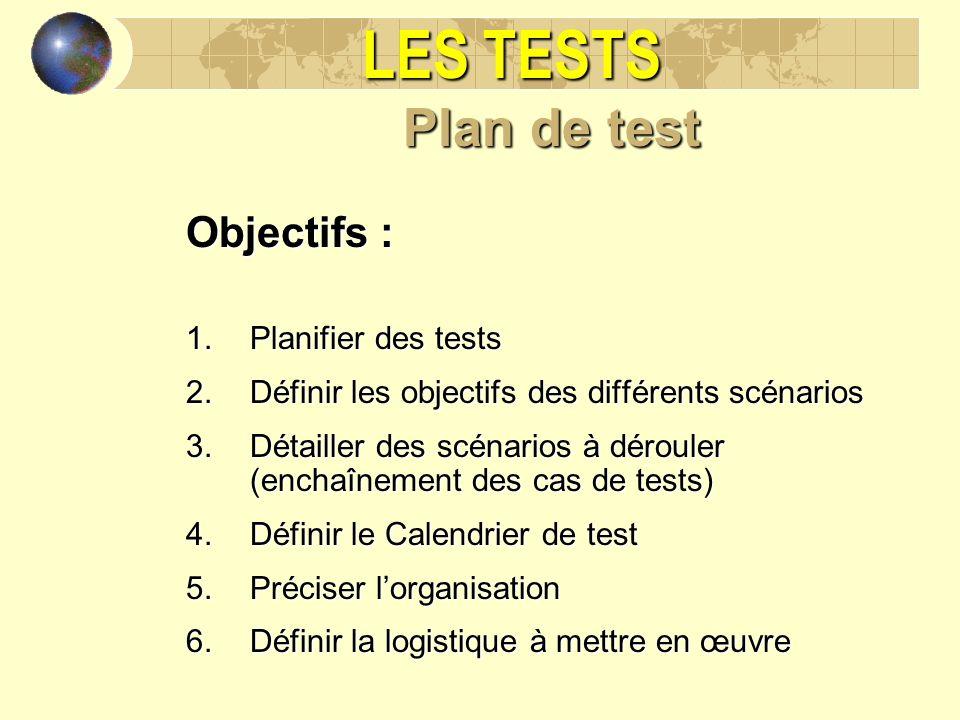 LES TESTS Plan de test Objectifs : Planifier des tests