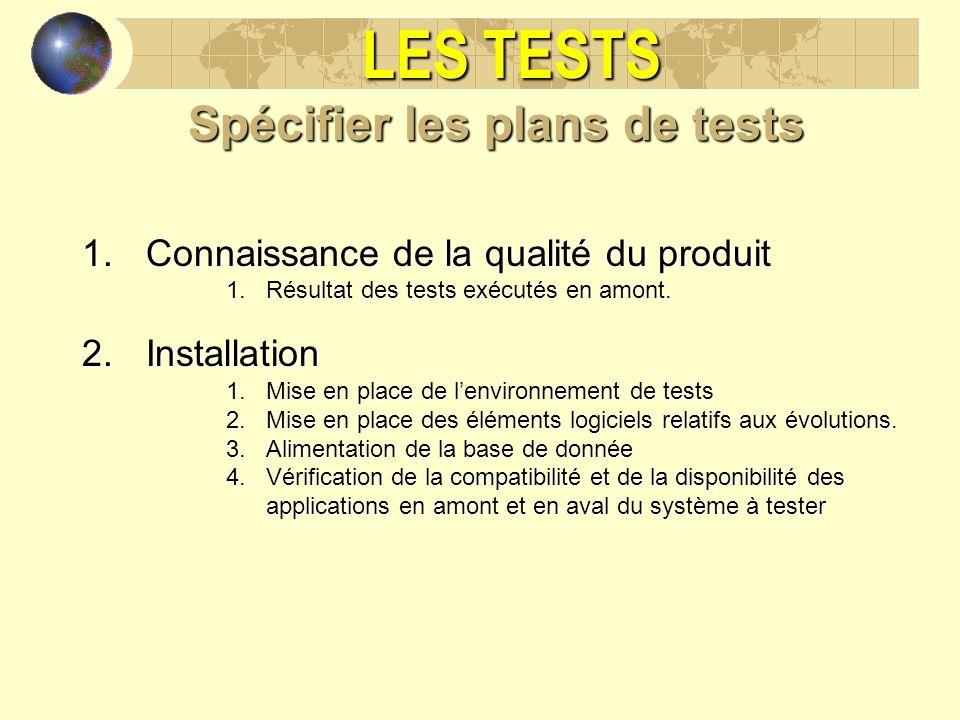 Spécifier les plans de tests