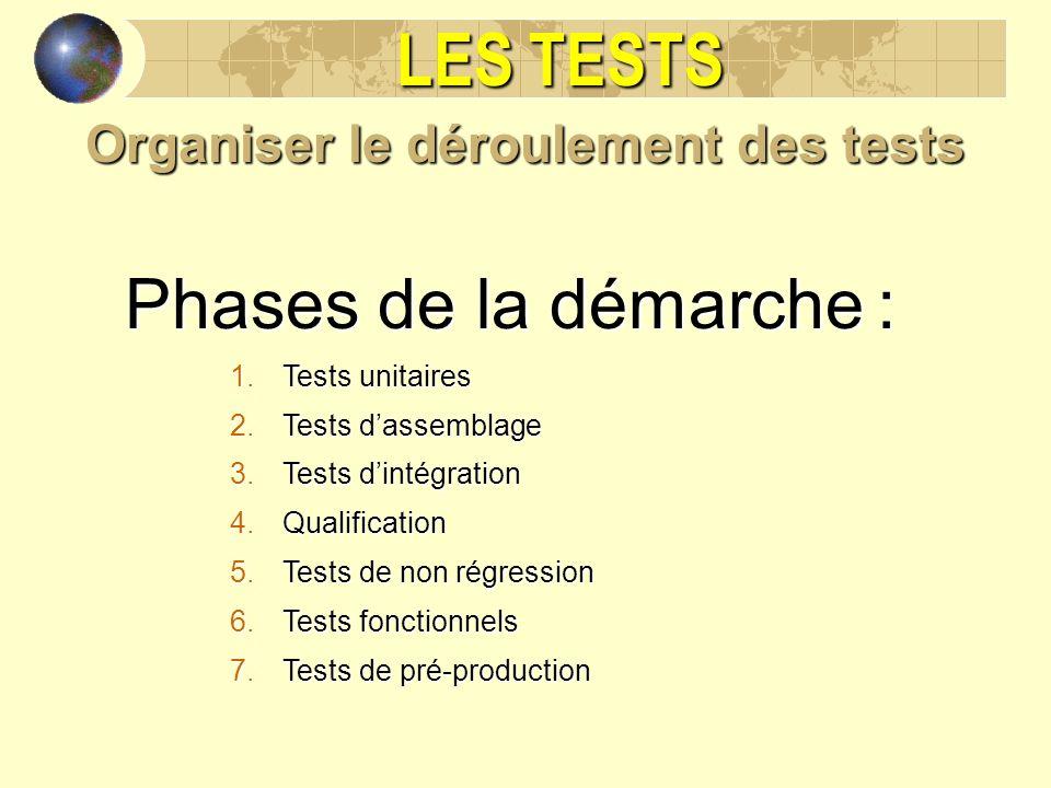 Organiser le déroulement des tests