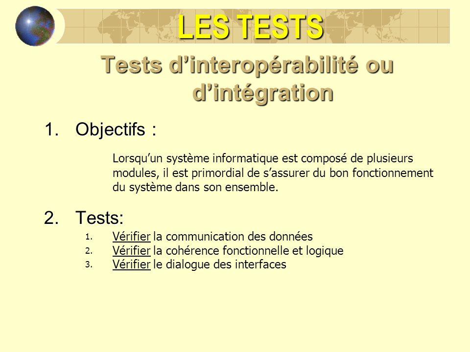 Tests d'interopérabilité ou d'intégration