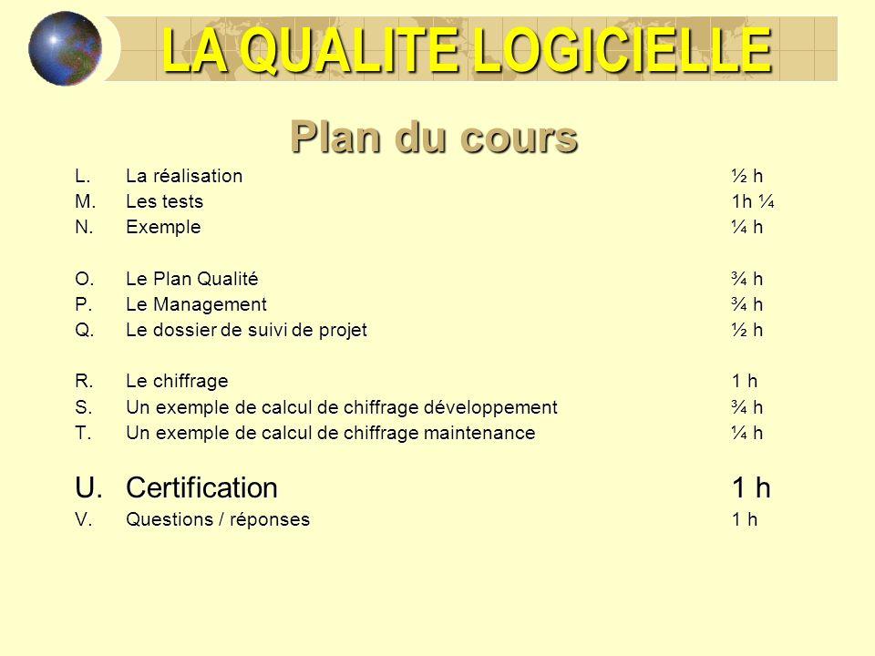 LA QUALITE LOGICIELLE Plan du cours La modélisation d ...