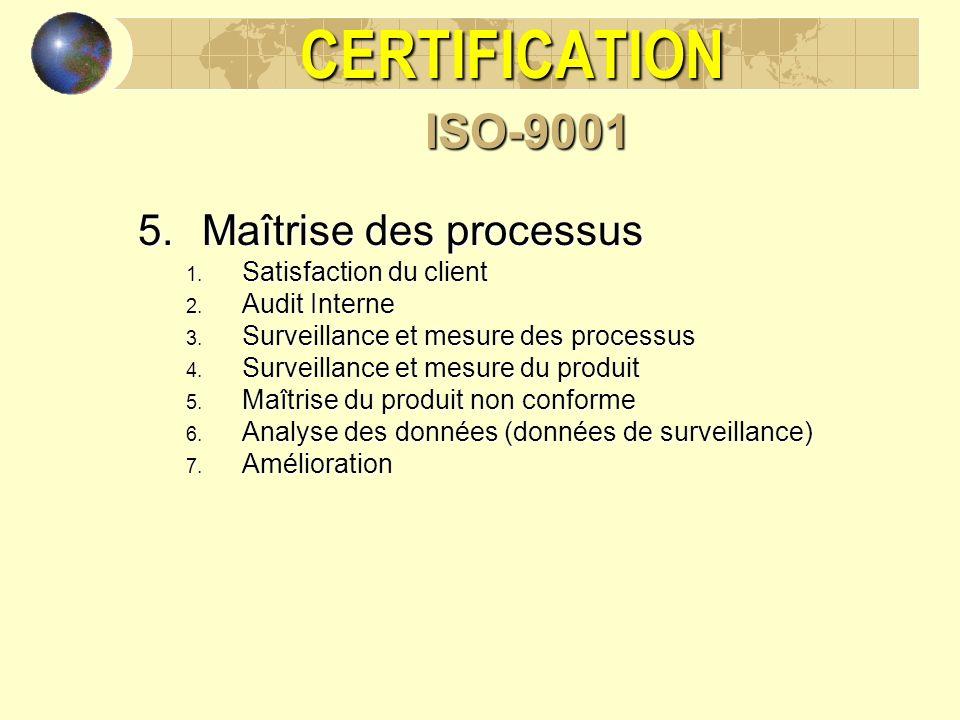 CERTIFICATION ISO-9001 Maîtrise des processus Satisfaction du client