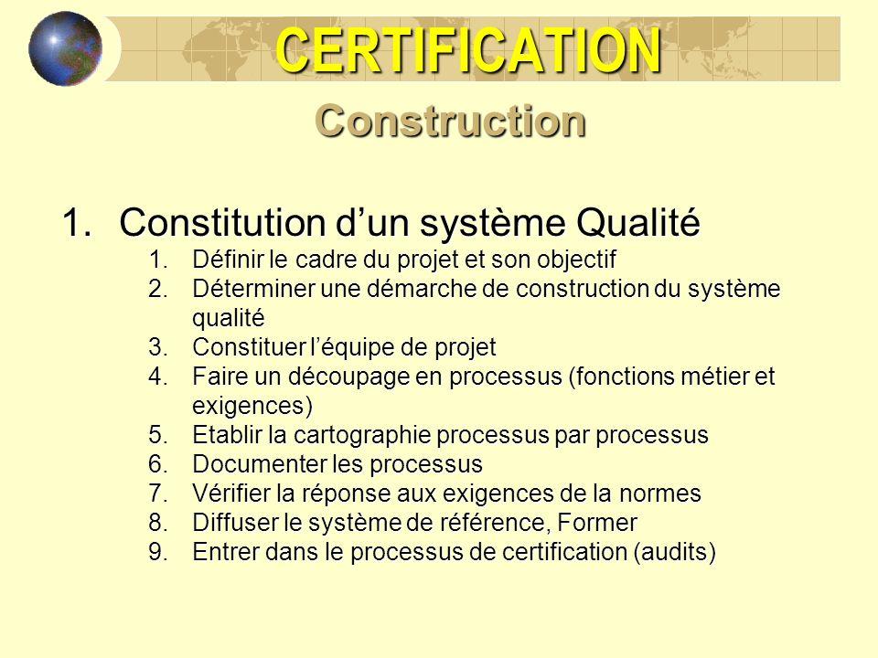CERTIFICATION Construction Constitution d'un système Qualité