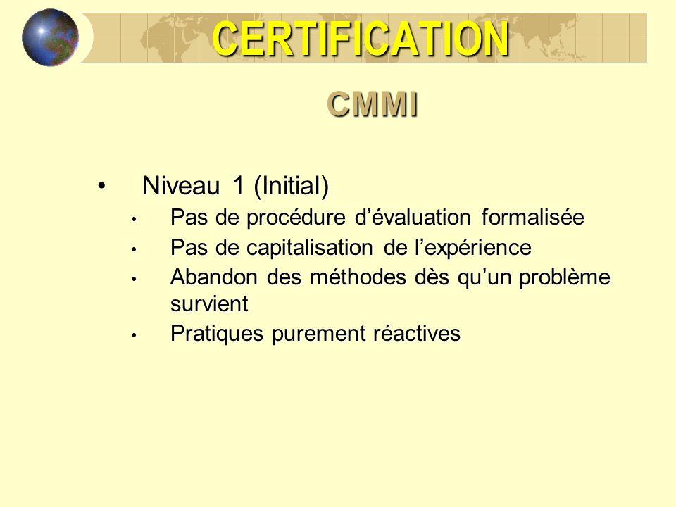 CERTIFICATION CMMI Niveau 1 (Initial)
