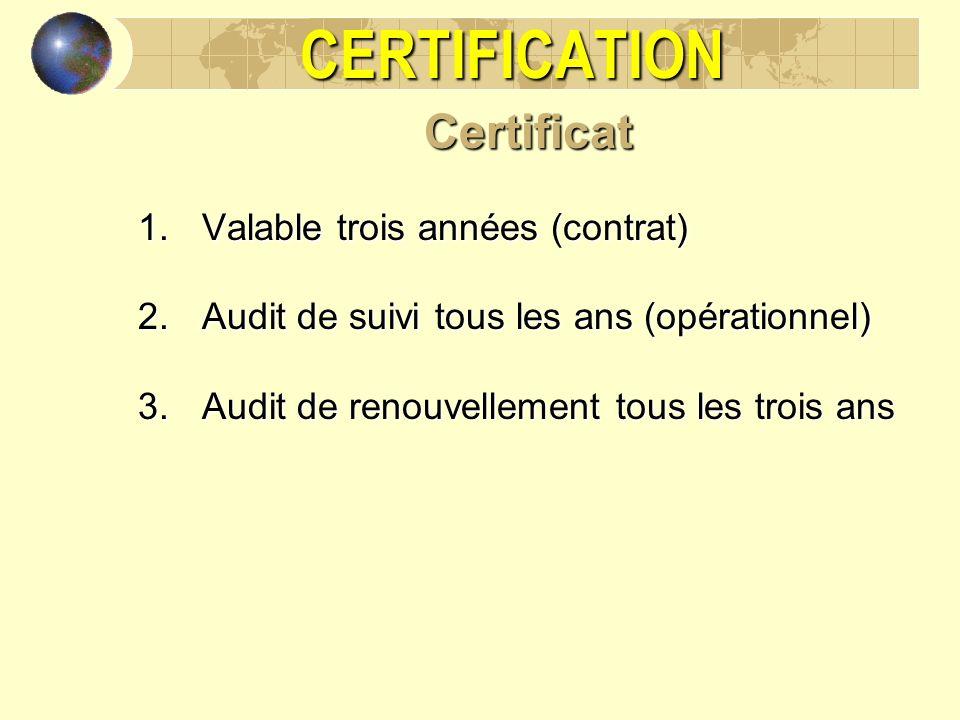 CERTIFICATION Certificat Valable trois années (contrat)