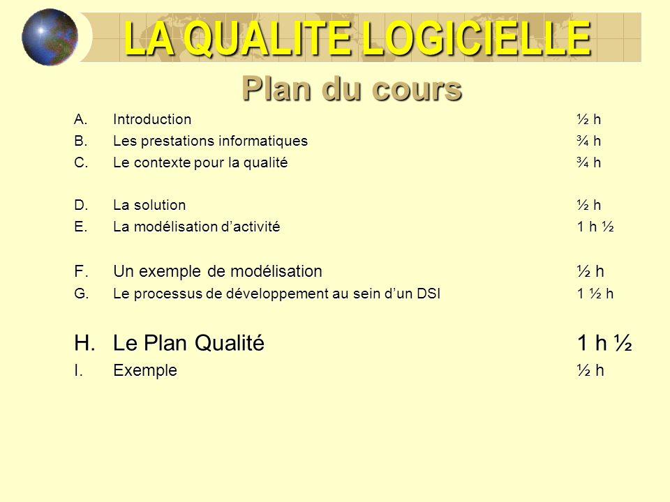 LA QUALITE LOGICIELLE Plan du cours Le Plan Qualité 1 h ½
