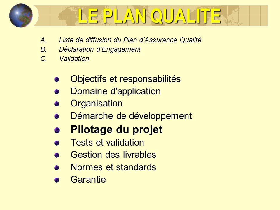 LE PLAN QUALITE Pilotage du projet Objectifs et responsabilités
