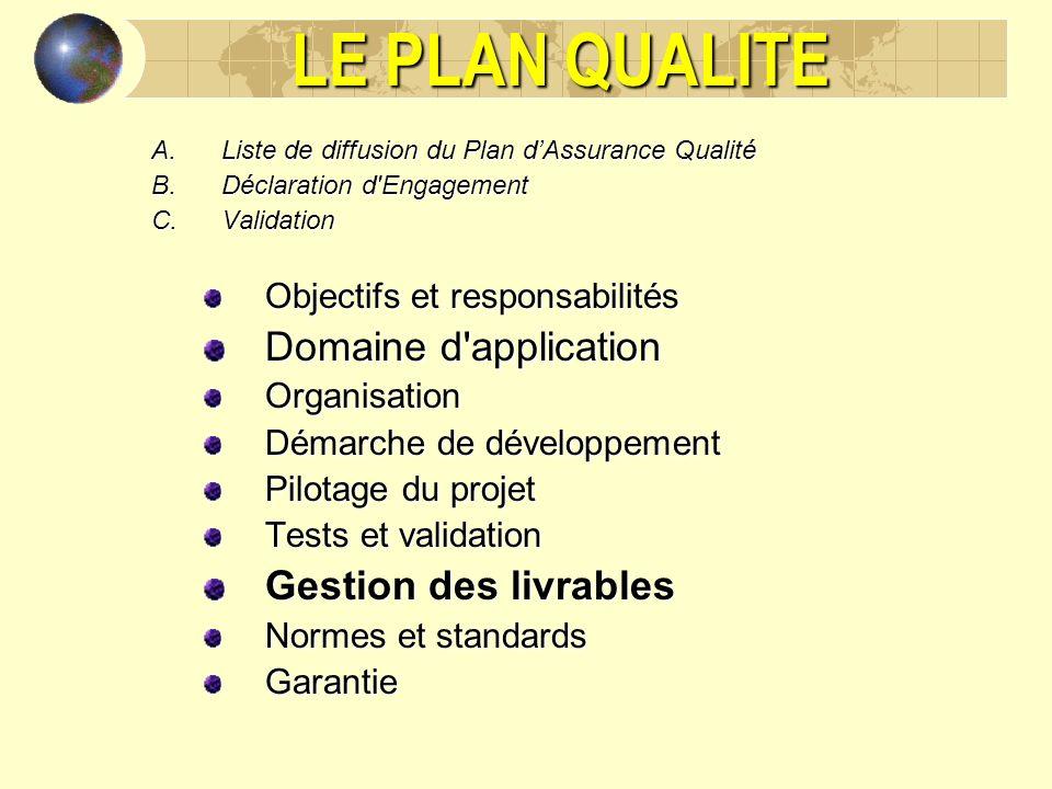 LE PLAN QUALITE Domaine d application Gestion des livrables