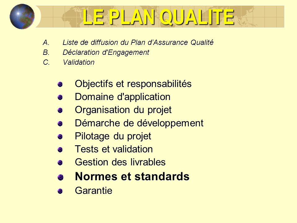 LE PLAN QUALITE Normes et standards Objectifs et responsabilités